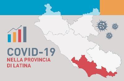 Coronavirus, nelle ultime 24 ore 221 casi positivi e 5 morti