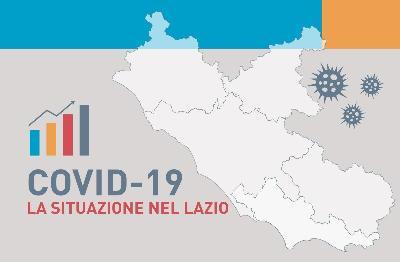 Coronavirus, 1.347 nuovi positivi nel Lazio: 20 decessi e 1.096 guariti   Latinaoggi.eu